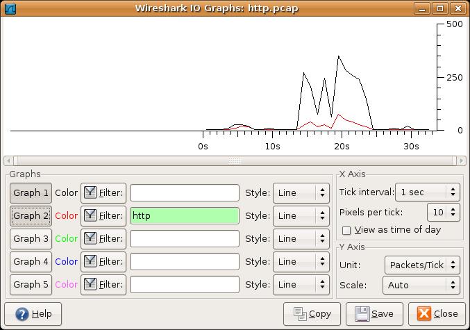 iographs in Wireshark For Windows