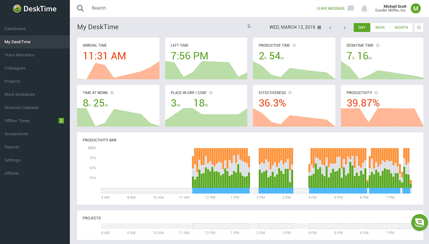 my desktime For Time Tracking App For Employees