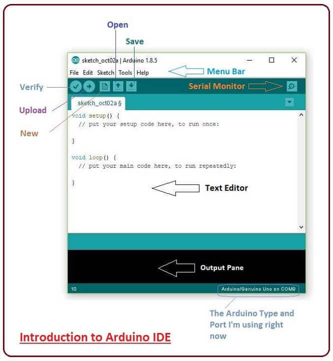 Text editor for Windows